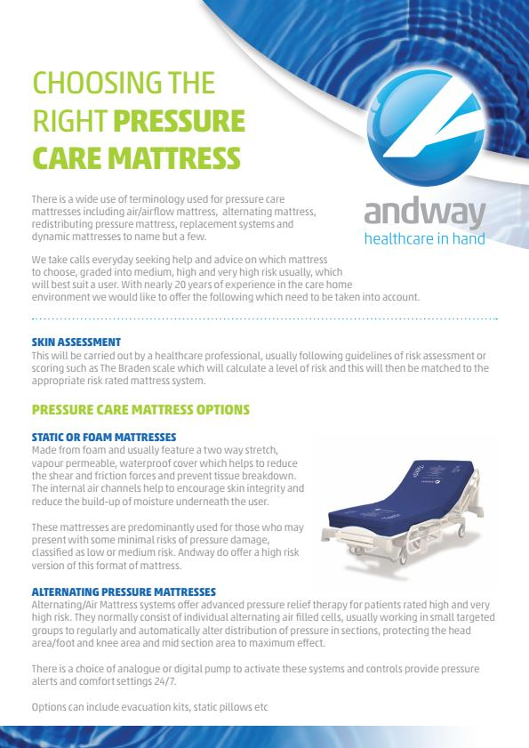 Bed and Mattress Guide