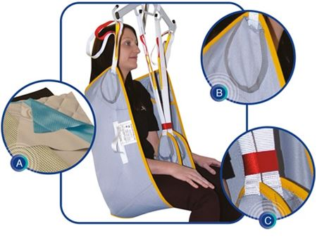 Picture for category Fastfit Padded Bathing Slings with Loops